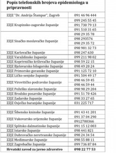 popis-telefonskih-brojeva-epidemiologa-u-republici-hrvatskoj